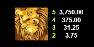 Mega Moolah lion Symbol